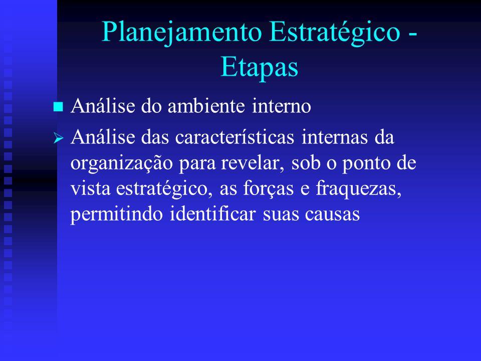 Planejamento Estratégico - Etapas Análise do ambiente interno   Análise das características internas da organização para revelar, sob o ponto de vis