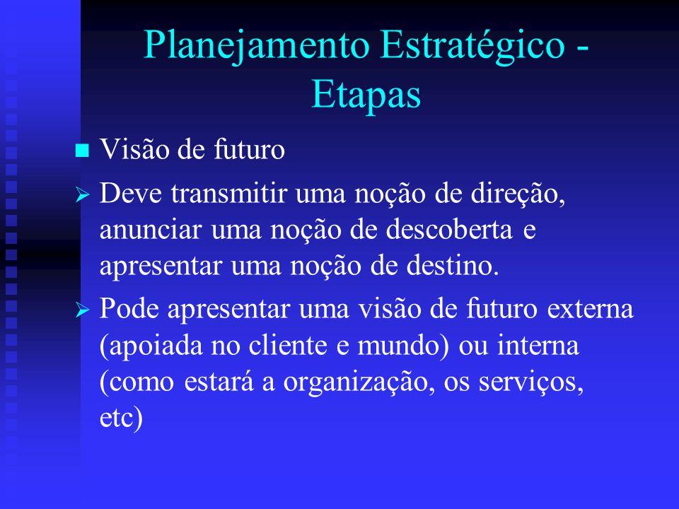 Planejamento Estratégico - Etapas Visão de futuro   Deve transmitir uma noção de direção, anunciar uma noção de descoberta e apresentar uma noção de
