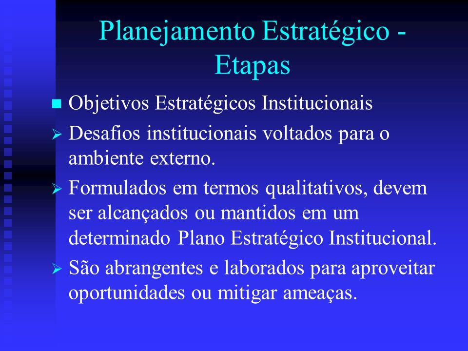 Planejamento Estratégico - Etapas Objetivos Estratégicos Institucionais   Desafios institucionais voltados para o ambiente externo.   Formulados e