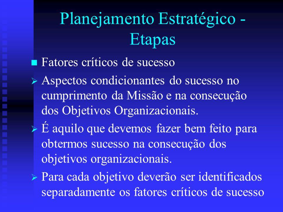 Planejamento Estratégico - Etapas Fatores críticos de sucesso   Aspectos condicionantes do sucesso no cumprimento da Missão e na consecução dos Obje