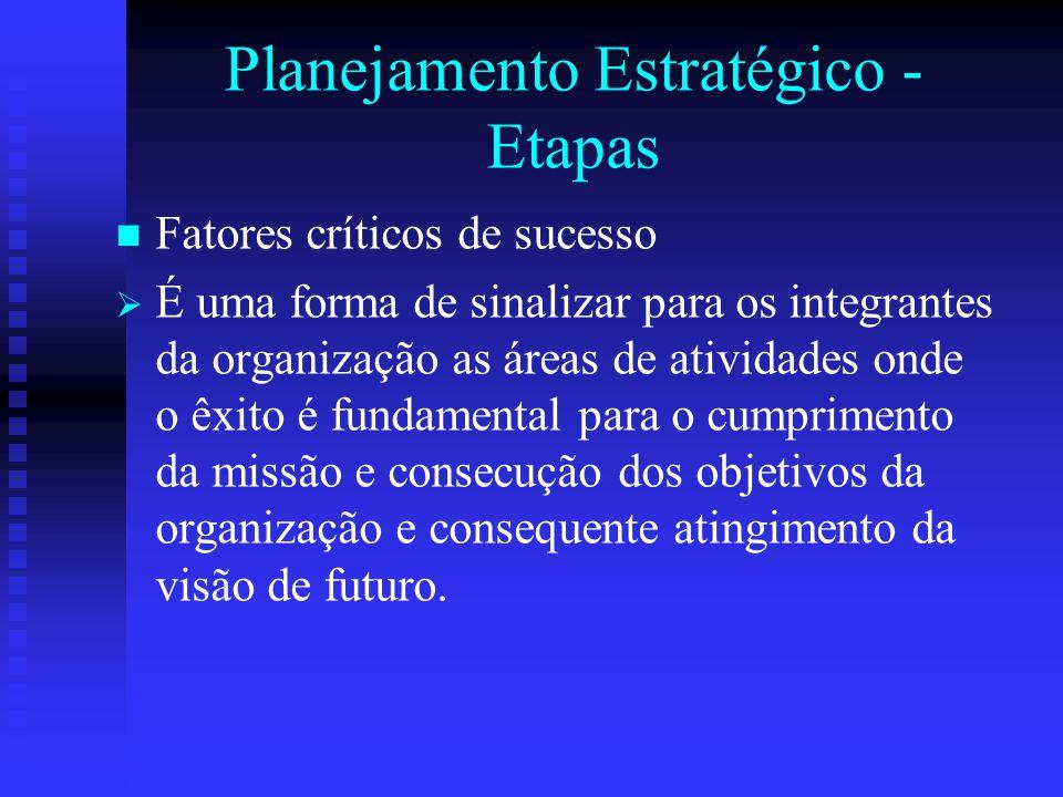 Planejamento Estratégico - Etapas Fatores críticos de sucesso   É uma forma de sinalizar para os integrantes da organização as áreas de atividades o