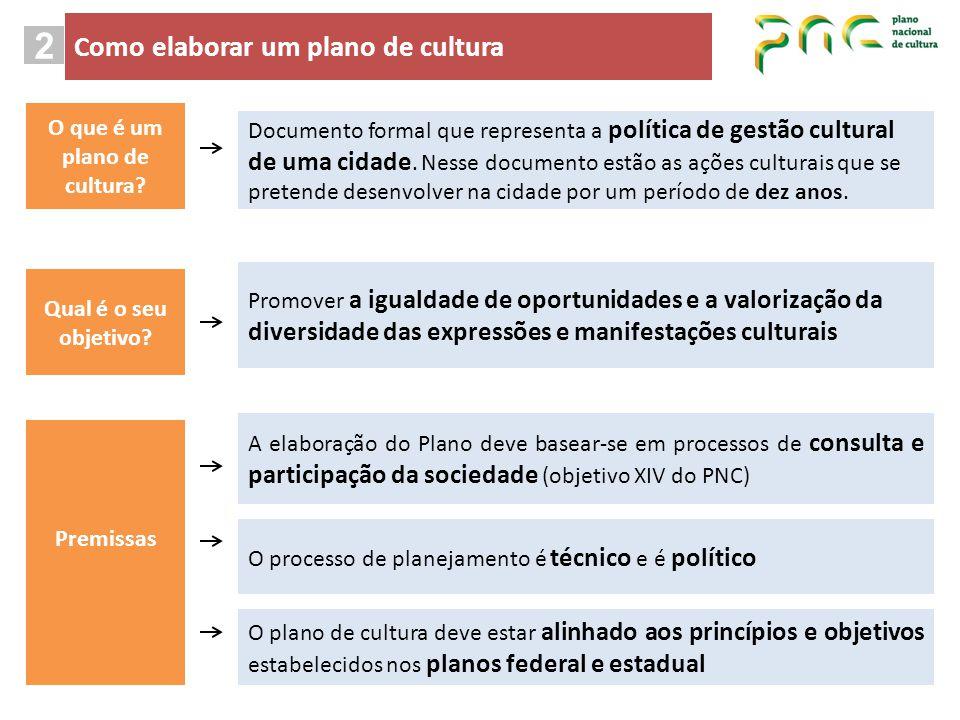 Promover a igualdade de oportunidades e a valorização da diversidade das expressões e manifestações culturais A elaboração do Plano deve basear-se em