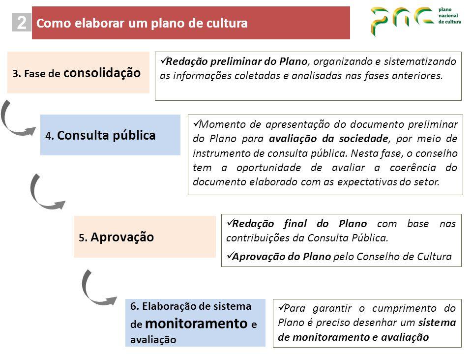 Redação preliminar do Plano, organizando e sistematizando as informações coletadas e analisadas nas fases anteriores. Redação final do Plano com base
