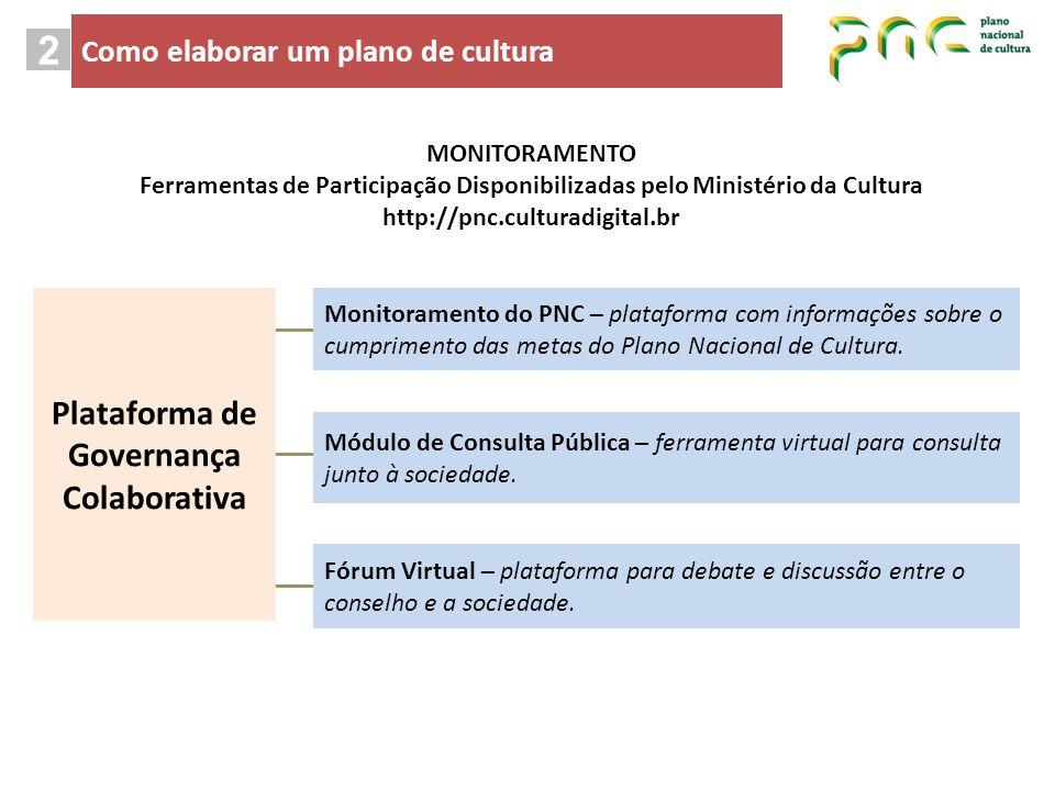 Plataforma de Governança Colaborativa Monitoramento do PNC – plataforma com informações sobre o cumprimento das metas do Plano Nacional de Cultura. Mó