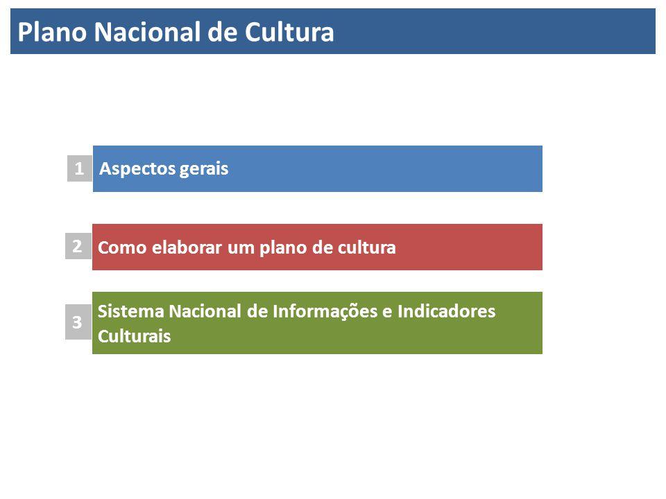 2 Como elaborar um plano de cultura 1 Aspectos gerais Plano Nacional de Cultura 3 Sistema Nacional de Informações e Indicadores Culturais