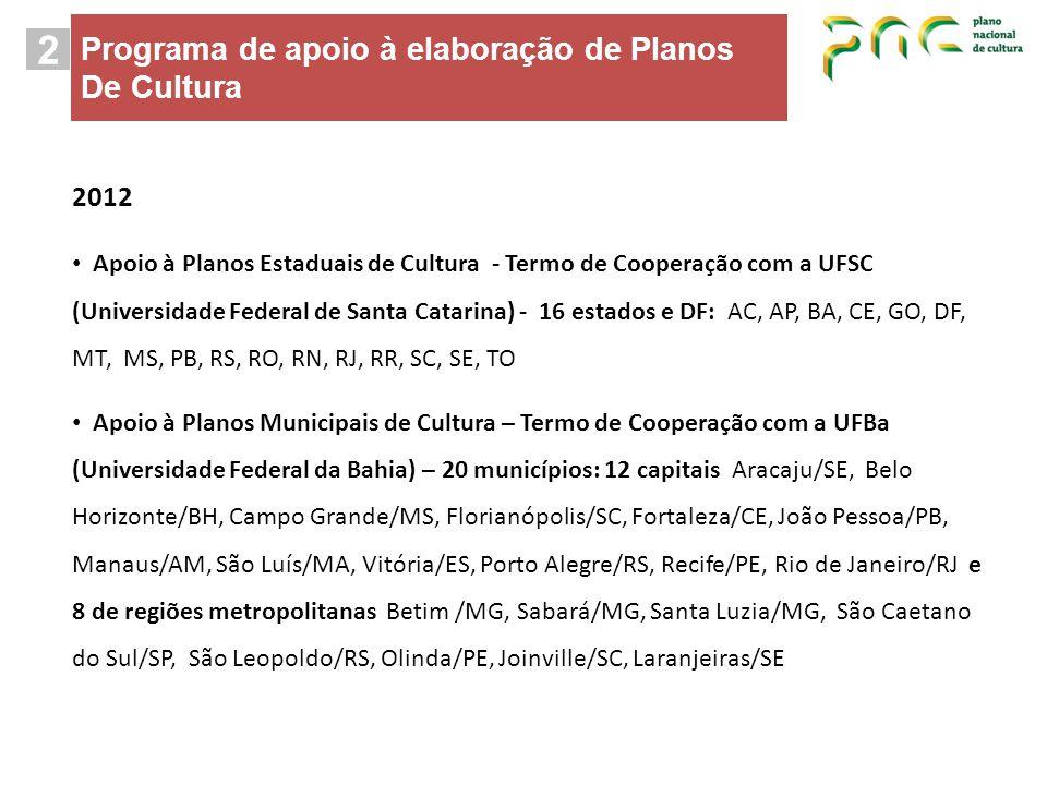 2012 Apoio à Planos Estaduais de Cultura - Termo de Cooperação com a UFSC (Universidade Federal de Santa Catarina) - 16 estados e DF: AC, AP, BA, CE,