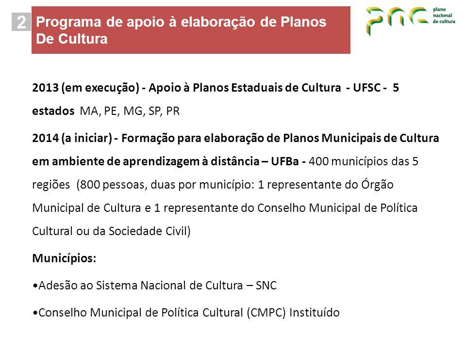 2013 (em execução) - Apoio à Planos Estaduais de Cultura - UFSC - 5 estados MA, PE, MG, SP, PR 2014 (a iniciar) - Formação para elaboração de Planos M
