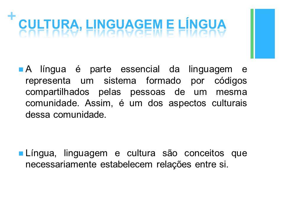 + A língua é parte essencial da linguagem e representa um sistema formado por códigos compartilhados pelas pessoas de um mesma comunidade. Assim, é um