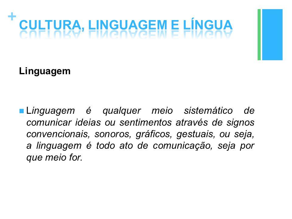 + Linguagem Linguagem é qualquer meio sistemático de comunicar ideias ou sentimentos através de signos convencionais, sonoros, gráficos, gestuais, ou