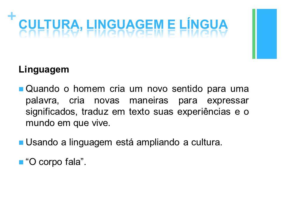 + Linguagem Quando o homem cria um novo sentido para uma palavra, cria novas maneiras para expressar significados, traduz em texto suas experiências e
