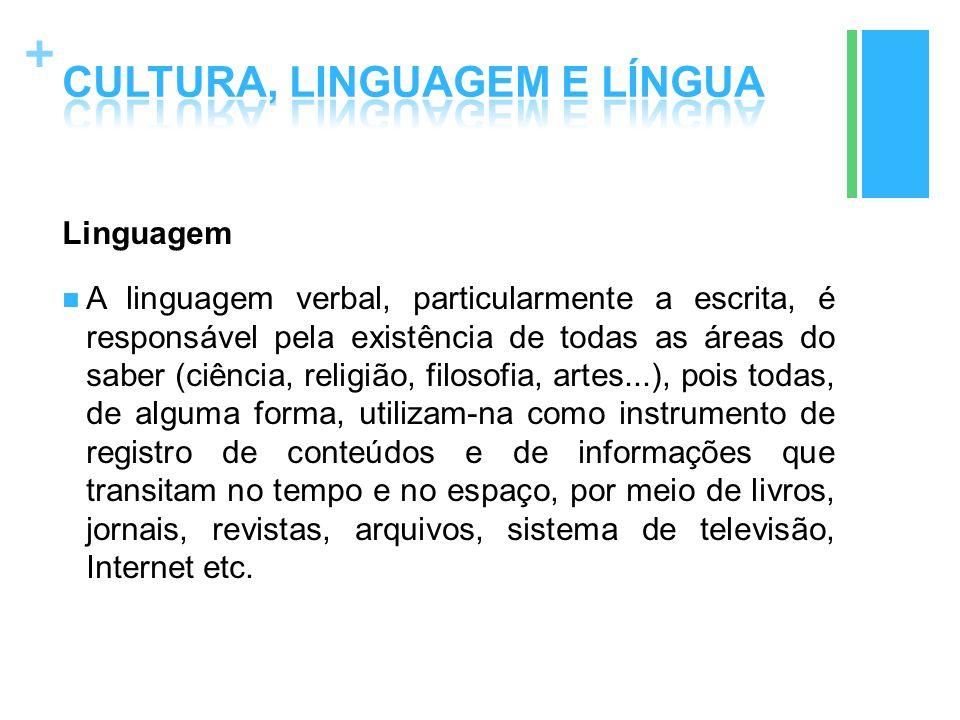 + Linguagem A linguagem verbal, particularmente a escrita, é responsável pela existência de todas as áreas do saber (ciência, religião, filosofia, art