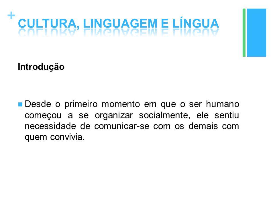 + Introdução A partir daí, códigos de comunicação foram sendo criados, de acordo com as necessidades de cada realidade social.