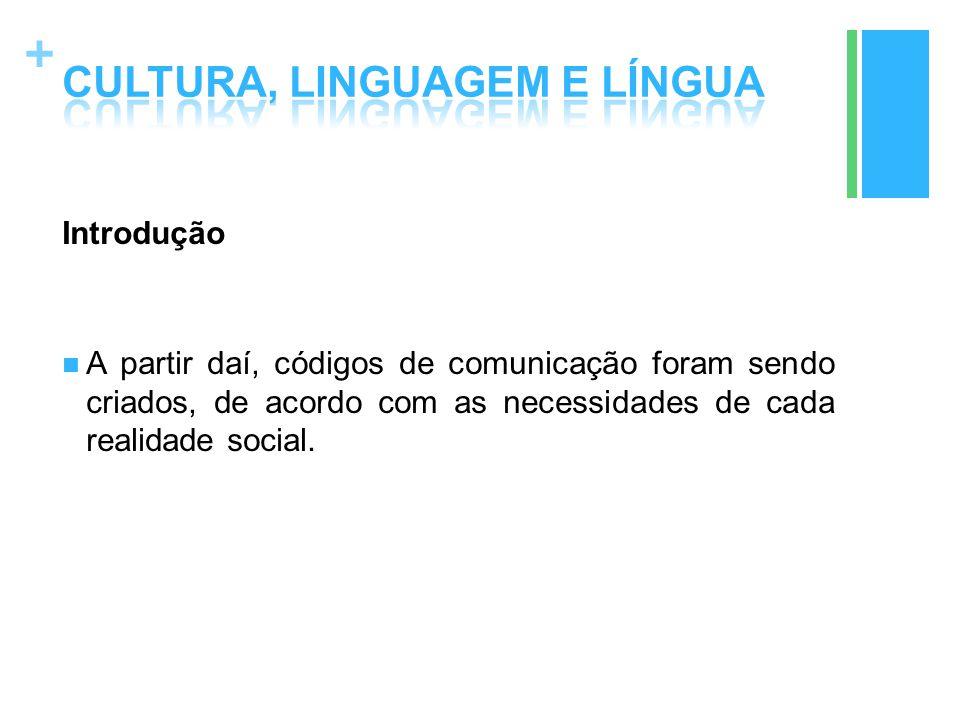 + Língua Para Saussure, língua é um sistema abstrato de signos inter-relacionados, de natureza social e psíquica, obrigatório para todos os membros de uma comunidade linguística, ou seja, língua é um código do qual devem se valer todos os indivíduos que fazem parte de um grupo ou comunidade linguística, nas suas comunicações cotidianas, sejam escritas, sejam faladas.