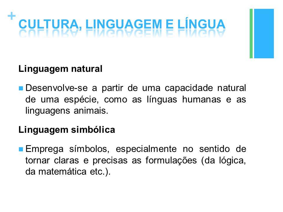 + Linguagem natural Desenvolve-se a partir de uma capacidade natural de uma espécie, como as línguas humanas e as linguagens animais. Linguagem simból