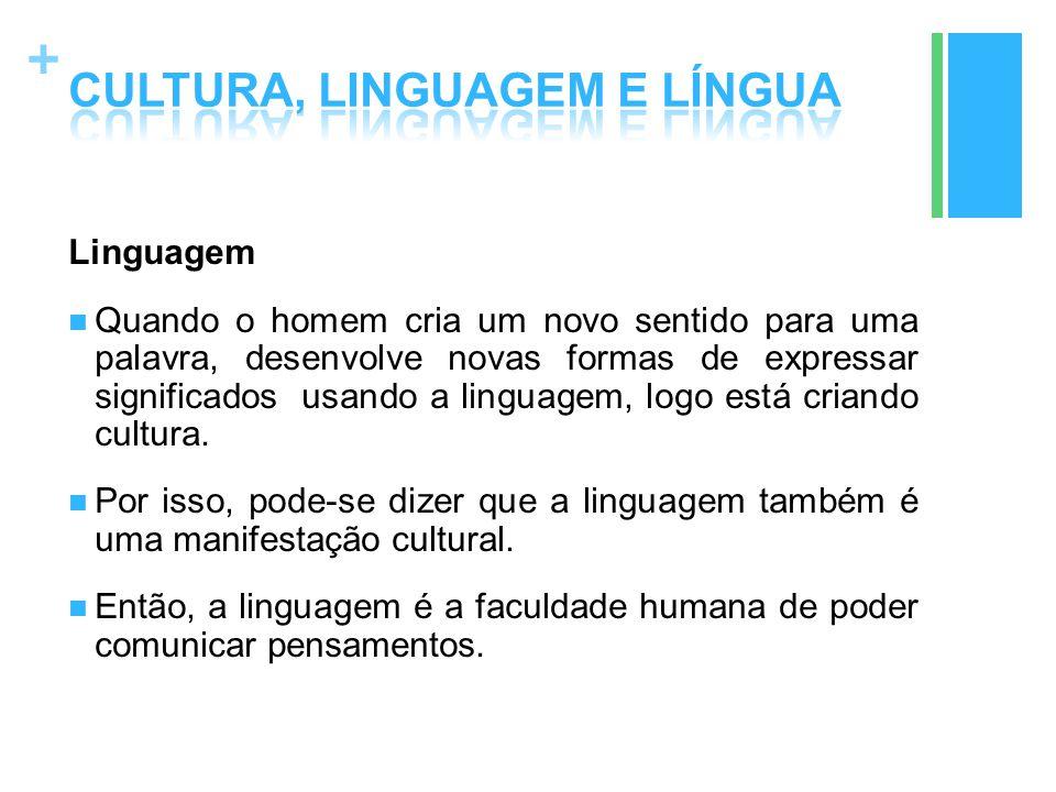 + Linguagem Quando o homem cria um novo sentido para uma palavra, desenvolve novas formas de expressar significados usando a linguagem, logo está cria