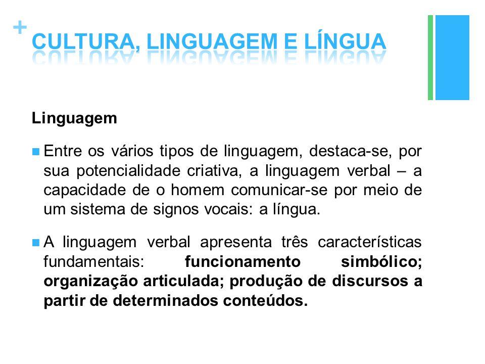+ Linguagem Entre os vários tipos de linguagem, destaca-se, por sua potencialidade criativa, a linguagem verbal – a capacidade de o homem comunicar-se