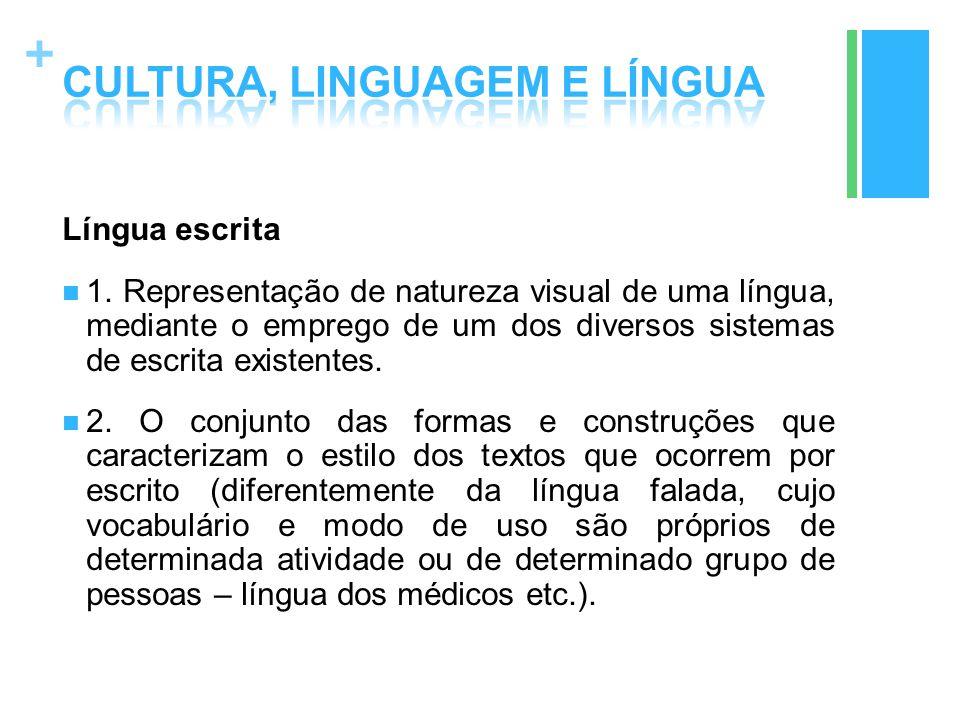 + Língua escrita 1. Representação de natureza visual de uma língua, mediante o emprego de um dos diversos sistemas de escrita existentes. 2. O conjunt
