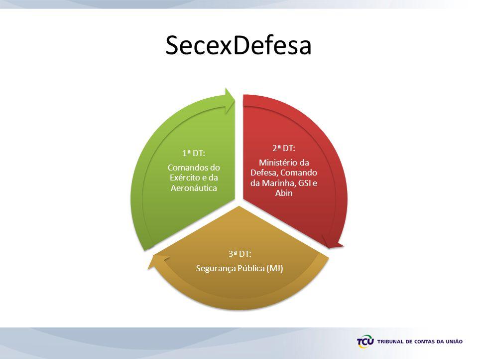 SecexDefesa 2ª DT: Ministério da Defesa, Comando da Marinha, GSI e Abin 3ª DT: Segurança Pública (MJ) 1ª DT: Comandos do Exército e da Aeronáutica