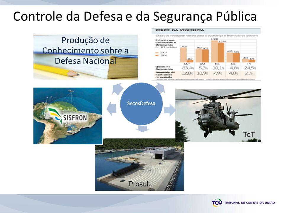 Controle da Defesa e da Segurança Pública SecexDefesa Produção de Conhecimento sobre a Defesa Nacional ToT Prosub