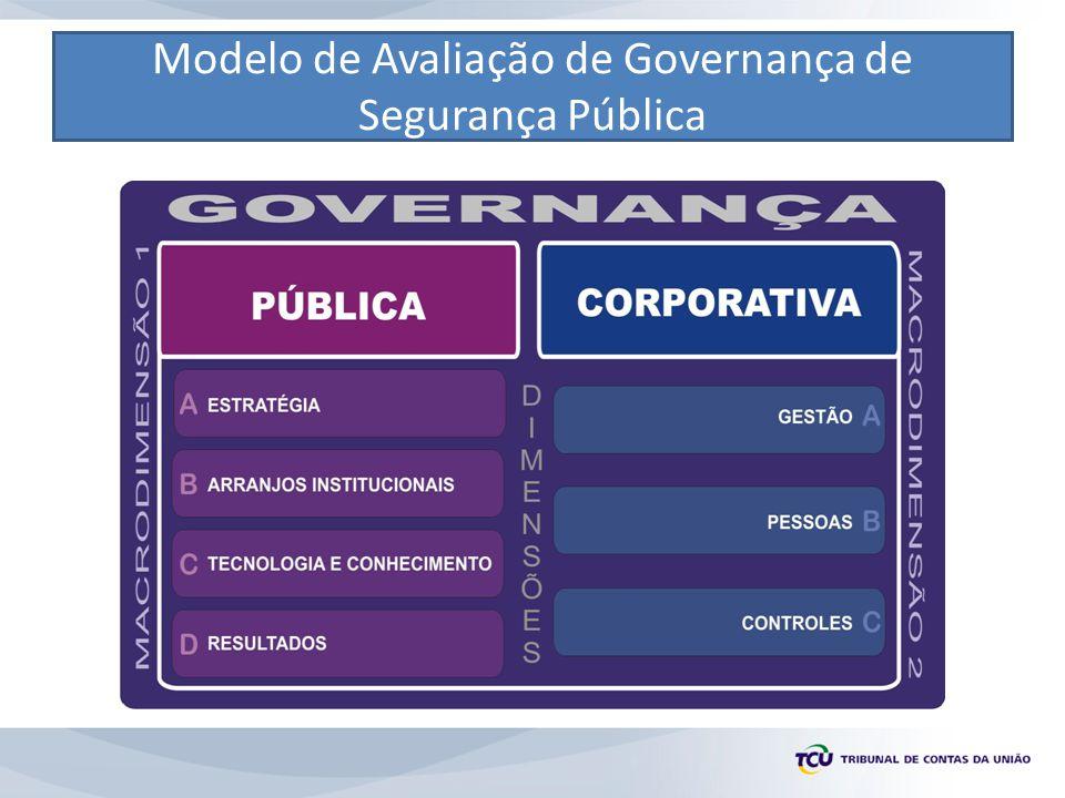Modelo de Avaliação de Governança de Segurança Pública