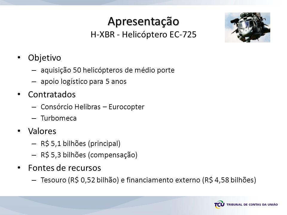 Apresentação Apresentação H-XBR - Helicóptero EC-725 Objetivo – aquisição 50 helicópteros de médio porte – apoio logístico para 5 anos Contratados – Consórcio Helibras – Eurocopter – Turbomeca Valores – R$ 5,1 bilhões (principal) – R$ 5,3 bilhões (compensação) Fontes de recursos – Tesouro (R$ 0,52 bilhão) e financiamento externo (R$ 4,58 bilhões)