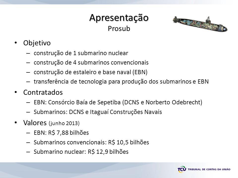 Apresentação Apresentação Prosub Objetivo – construção de 1 submarino nuclear – construção de 4 submarinos convencionais – construção de estaleiro e base naval (EBN) – transferência de tecnologia para produção dos submarinos e EBN Contratados – EBN: Consórcio Baía de Sepetiba (DCNS e Norberto Odebrecht) – Submarinos: DCNS e Itaguaí Construções Navais Valores (junho 2013) – EBN: R$ 7,88 bilhões – Submarinos convencionais: R$ 10,5 bilhões – Submarino nuclear: R$ 12,9 bilhões