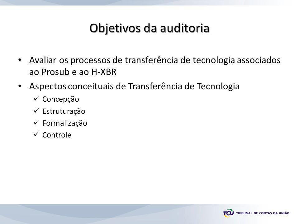 Objetivos da auditoria Avaliar os processos de transferência de tecnologia associados ao Prosub e ao H-XBR Aspectos conceituais de Transferência de Tecnologia Concepção Estruturação Formalização Controle