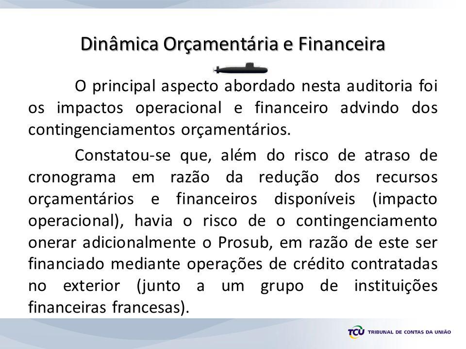 Dinâmica Orçamentária e Financeira O principal aspecto abordado nesta auditoria foi os impactos operacional e financeiro advindo dos contingenciamentos orçamentários.