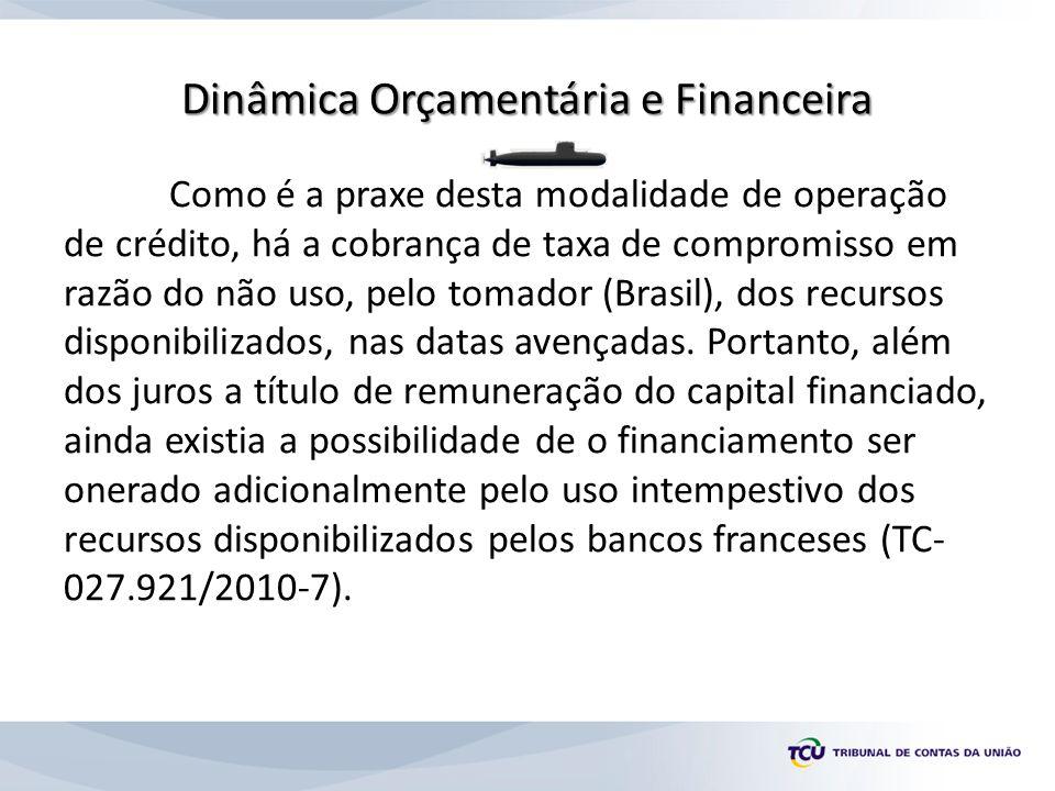 Dinâmica Orçamentária e Financeira Como é a praxe desta modalidade de operação de crédito, há a cobrança de taxa de compromisso em razão do não uso, pelo tomador (Brasil), dos recursos disponibilizados, nas datas avençadas.