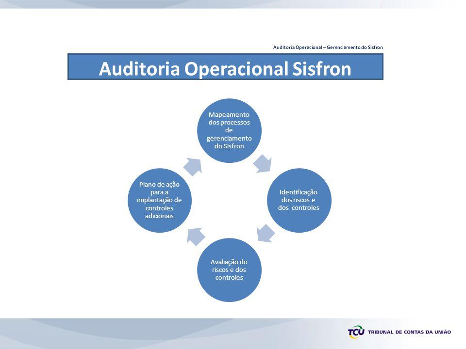 Auditoria Operacional Sisfron Auditoria Operacional – Gerenciamento do Sisfron Mapeamento dos processos de gerenciamento do Sisfron Identificação dos riscos e dos controles Avaliação do riscos e dos controles Plano de ação para a implantação de controles adicionais