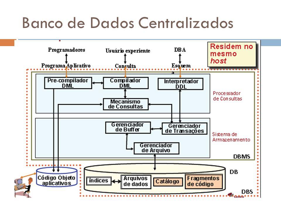 Banco de Dados Centralizados