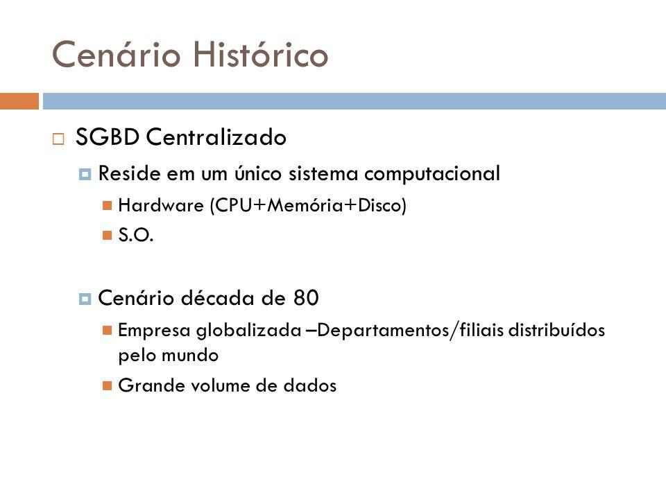 Cenário Histórico  SGBD Centralizado  Reside em um único sistema computacional Hardware (CPU+Memória+Disco) S.O.  Cenário década de 80 Empresa glob