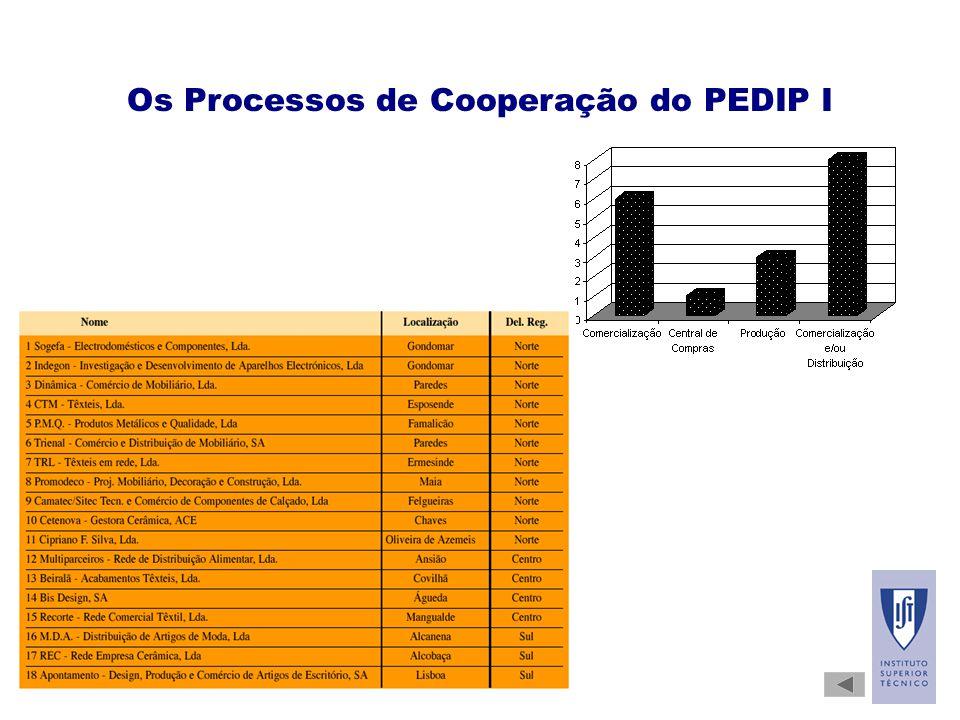 Os Processos de Cooperação do PEDIP I