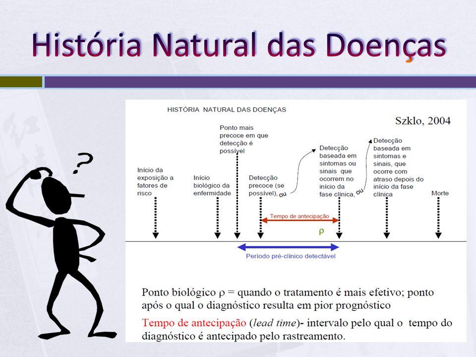 A História Natural da Doença é subdividida em 4 fases: Fase Inicial ou Fase de Suscetibilidade Fase Inicial ou Fase de Suscetibilidade - pessoas que n