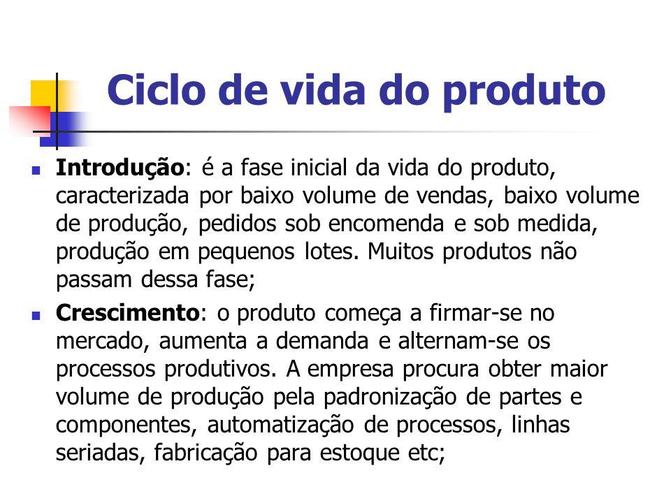 Introdução: é a fase inicial da vida do produto, caracterizada por baixo volume de vendas, baixo volume de produção, pedidos sob encomenda e sob medida, produção em pequenos lotes.