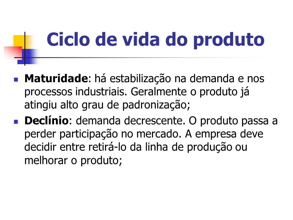 Ciclo de vida do produto Maturidade: há estabilização na demanda e nos processos industriais.