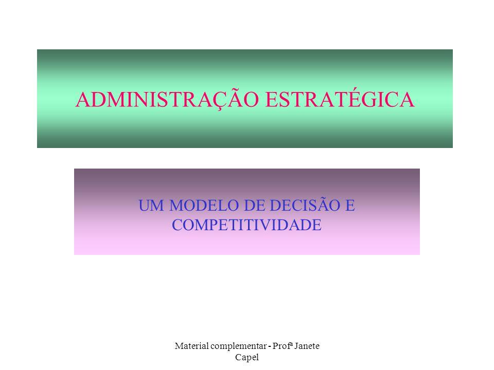 Material complementar - Profª Janete Capel ADMINISTRAÇÃO ESTRATÉGICA UM MODELO DE DECISÃO E COMPETITIVIDADE
