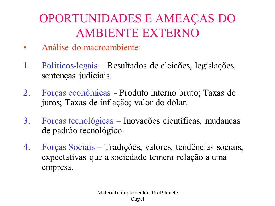 Material complementar - Profª Janete Capel OPORTUNIDADES E AMEAÇAS DO AMBIENTE EXTERNO Análise do macroambiente: 1.Políticos-legais – Resultados de el