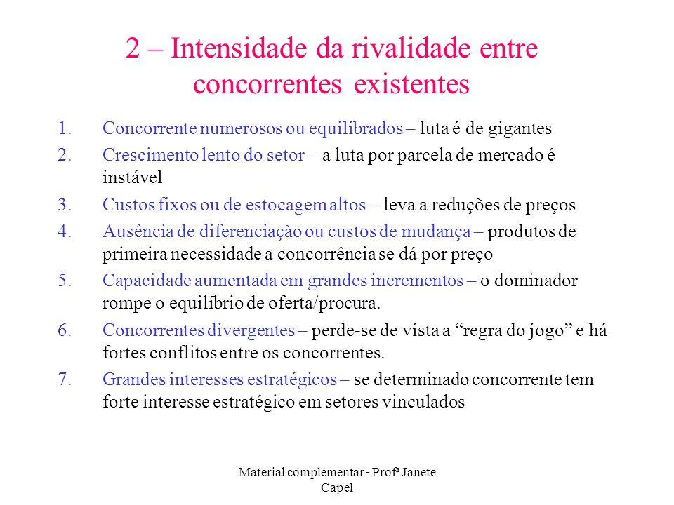 Material complementar - Profª Janete Capel 2 – Intensidade da rivalidade entre concorrentes existentes 1.Concorrente numerosos ou equilibrados – luta