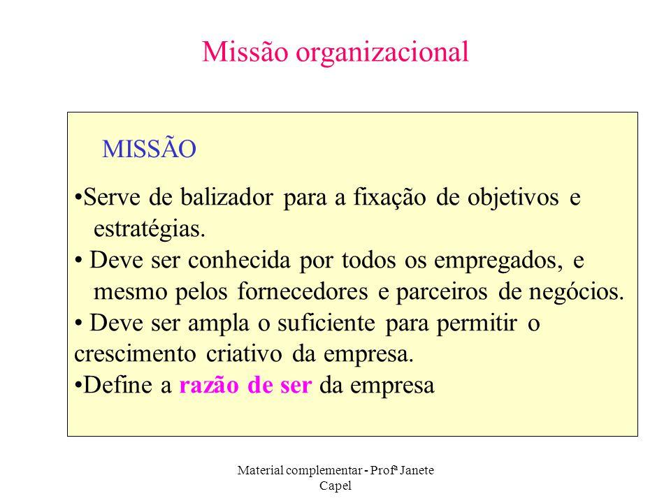 Material complementar - Profª Janete Capel Missão organizacional Serve de balizador para a fixação de objetivos e estratégias. Deve ser conhecida por