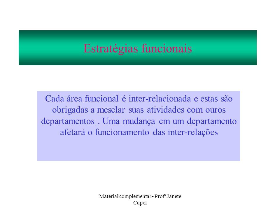 Material complementar - Profª Janete Capel Estratégias funcionais Cada área funcional é inter-relacionada e estas são obrigadas a mesclar suas ativida