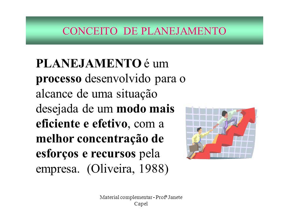 Material complementar - Profª Janete Capel CONCEITO DE PLANEJAMENTO PLANEJAMENTO é um processo desenvolvido para o alcance de uma situação desejada de