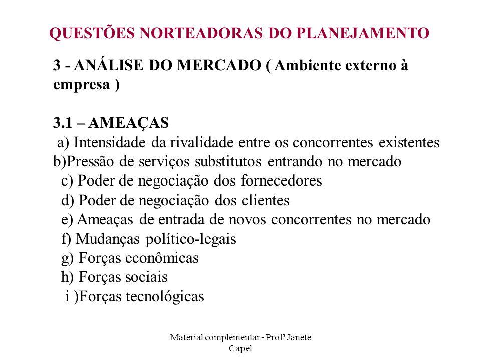Material complementar - Profª Janete Capel QUESTÕES NORTEADORAS DO PLANEJAMENTO 3 - ANÁLISE DO MERCADO ( Ambiente externo à empresa ) 3.1 – AMEAÇAS a)