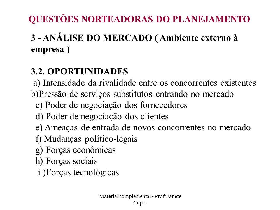 Material complementar - Profª Janete Capel QUESTÕES NORTEADORAS DO PLANEJAMENTO 3 - ANÁLISE DO MERCADO ( Ambiente externo à empresa ) 3.2. OPORTUNIDAD