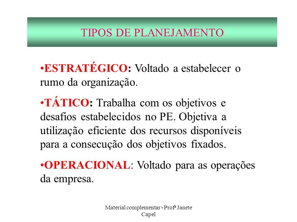 Material complementar - Profª Janete Capel TIPOS DE PLANEJAMENTO ESTRATÉGICO: Voltado a estabelecer o rumo da organização. TÁTICO: Trabalha com os obj