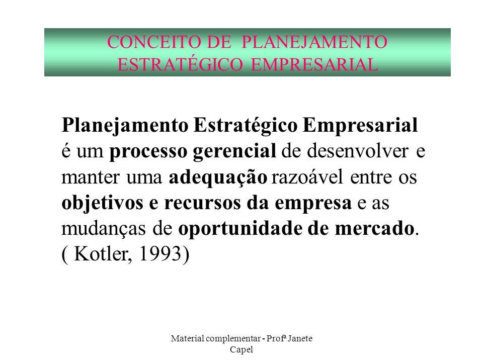 Material complementar - Profª Janete Capel CONCEITO DE PLANEJAMENTO ESTRATÉGICO EMPRESARIAL Planejamento Estratégico Empresarial é um processo gerenci