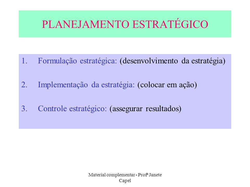 Material complementar - Profª Janete Capel PLANEJAMENTO ESTRATÉGICO 1.Formulação estratégica: (desenvolvimento da estratégia) 2.Implementação da estra