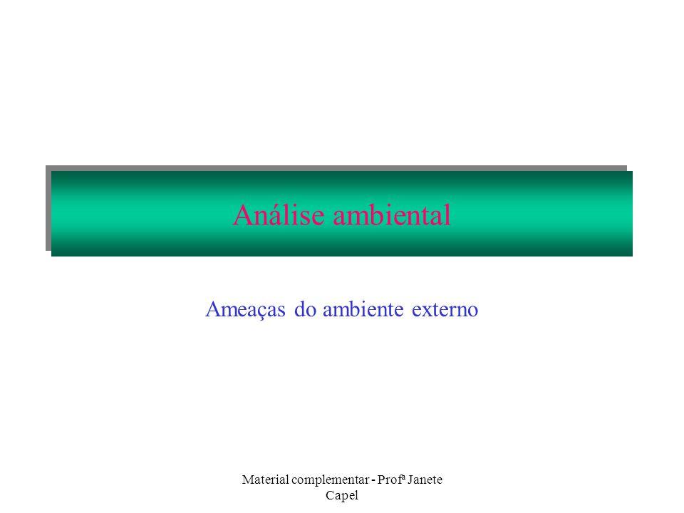 Material complementar - Profª Janete Capel Análise ambiental Ameaças do ambiente externo