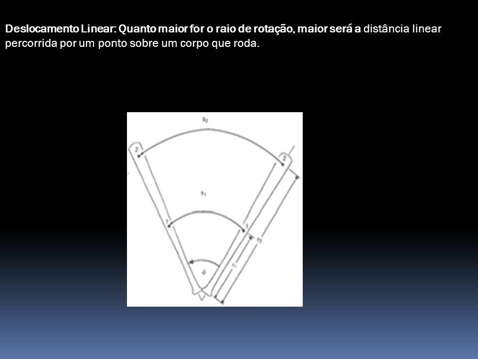 Deslocamento Linear: Quanto maior for o raio de rotação, maior será a distância linear percorrida por um ponto sobre um corpo que roda.