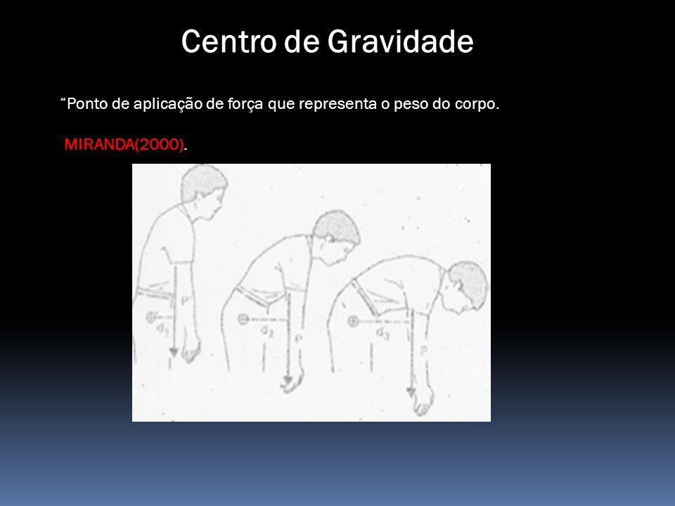 Centro de Gravidade Ponto de aplicação de força que representa o peso do corpo. MIRANDA(2000).